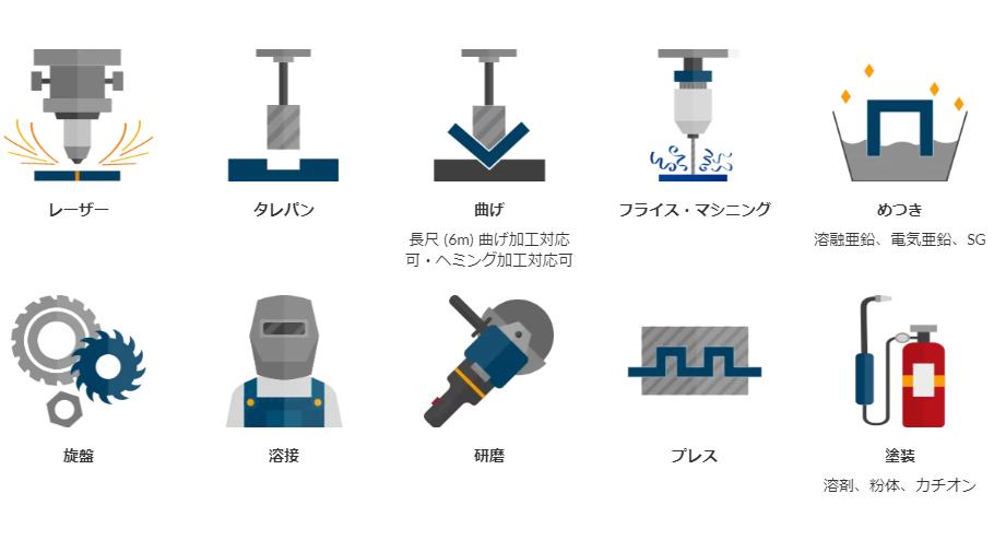 MATCH KOBAの様々な技術力